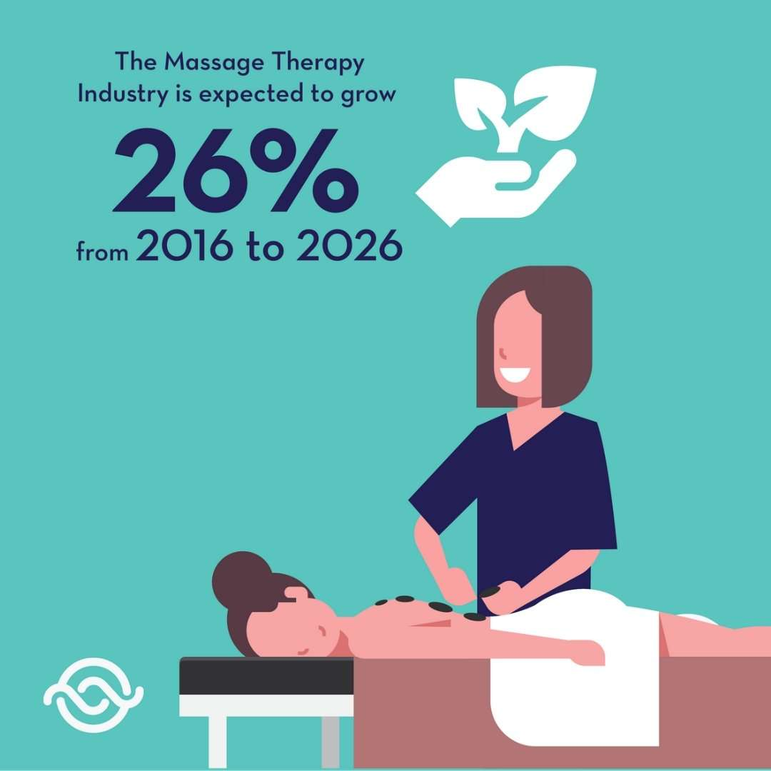Are Massage Therapists in Demand?